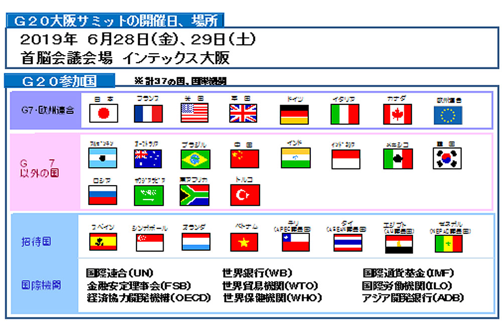 g20_gaiyou
