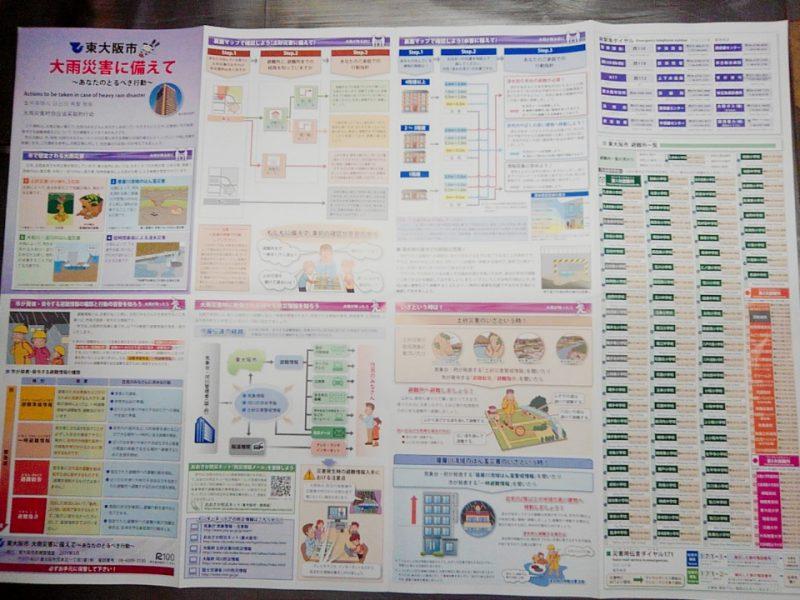 大雨ハザードマップ(表)
