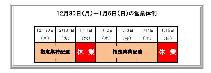 福山通運(2019~2020年年末年始)