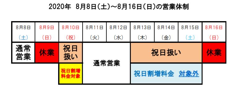 福山通運(2020.8.8~8.16)