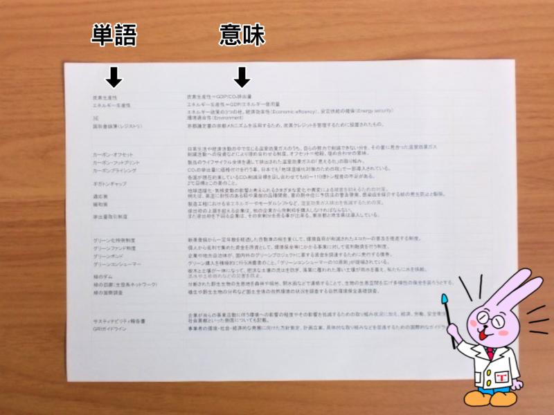 MY単語帳